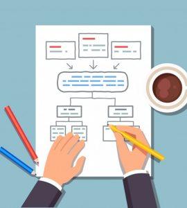 فرایند مقاله