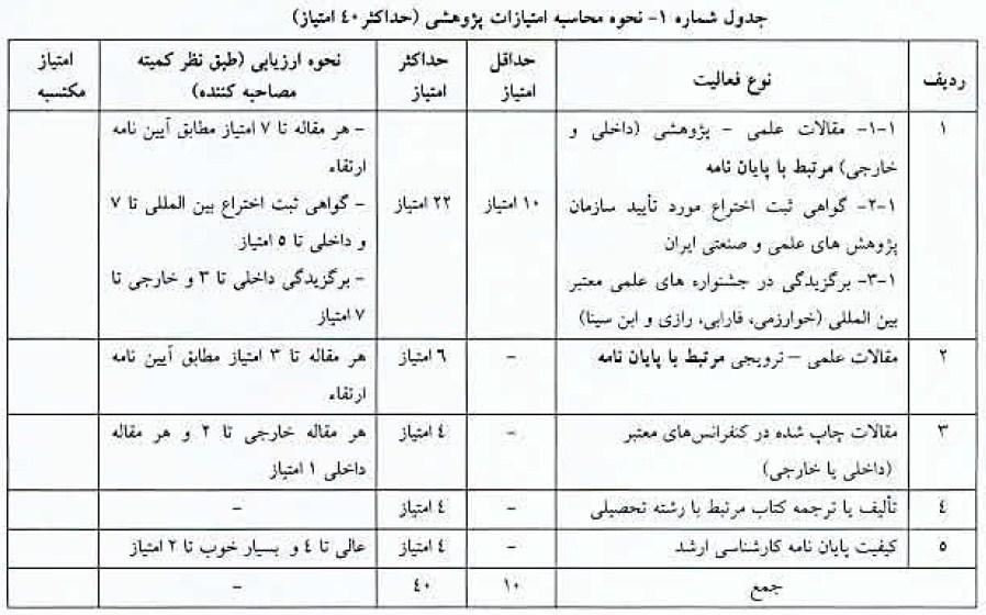 جدول امتیازات دکتری