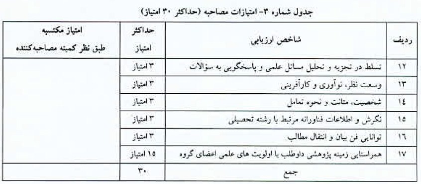 جدول امتیازات دکتری بدون آزمون
